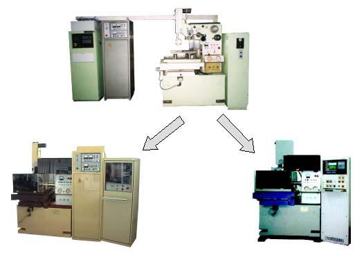 и генератором ГКИ 300-200А